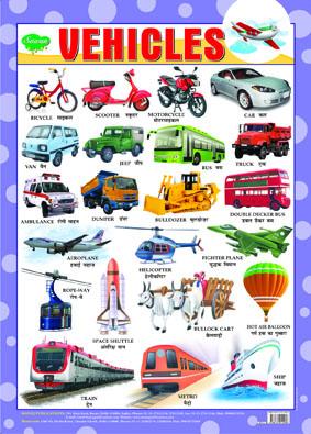 Vehicles (Chart 43x60)