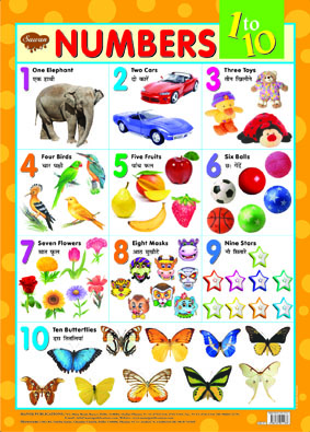 Numbers 1 to 10 (Chart 43x60)