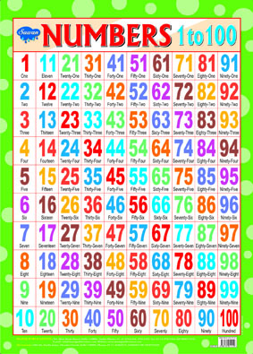 Numbers 1 to 100 (Chart 43x60)